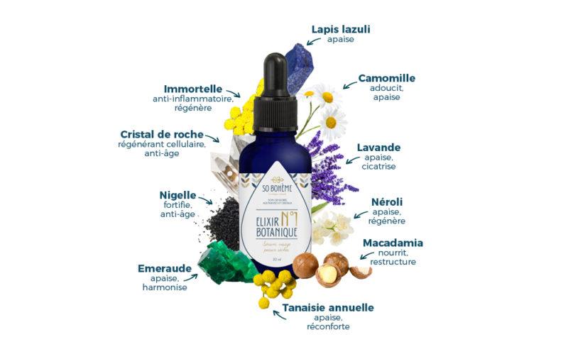 Elixir botanique n°1 peaux sèches et sensibles