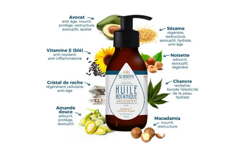 huile raffermissante et vergetures sans huiles essentielles So Bohème Cosmétiques