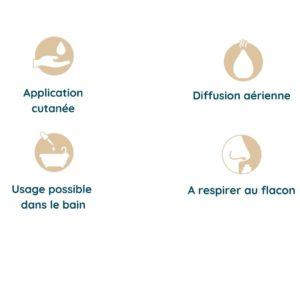 Massage, respiration, bain, diffusion